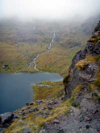 Irelands Highest mountain